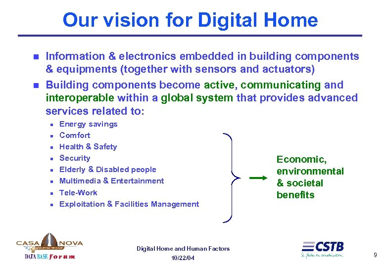Our vision for Digital Home n n Information & electronics embedded in building components