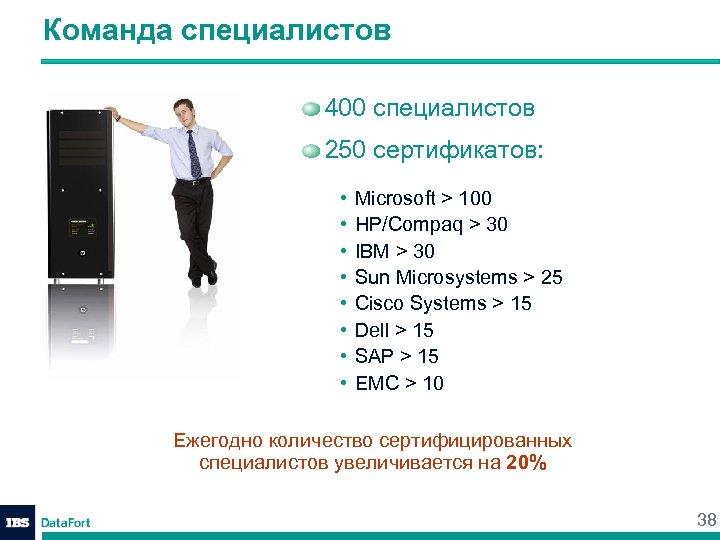Команда специалистов 400 специалистов 250 сертификатов: • • Microsoft > 100 HP/Compaq > 30