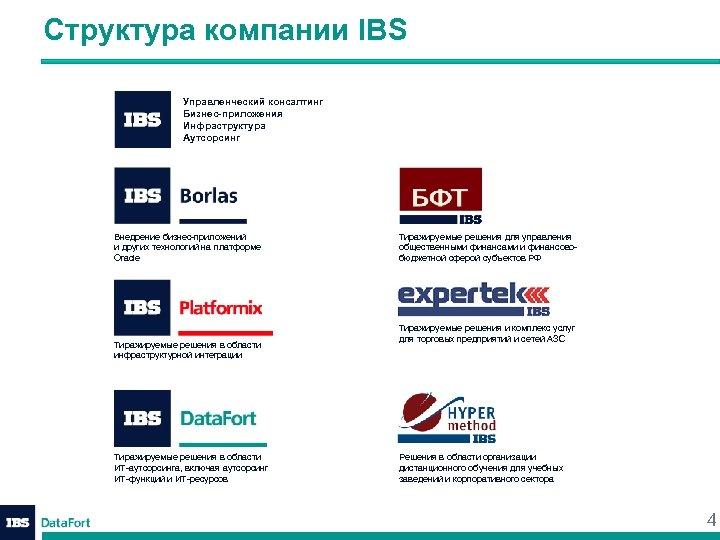 Структура компании IBS Управленческий консалтинг Бизнес-приложения Инфраструктура Аутсорсинг Внедрение бизнес-приложений и других технологий на