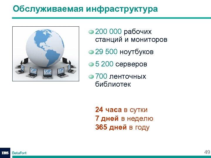 Обслуживаемая инфраструктура 200 000 рабочих станций и мониторов 29 500 ноутбуков 5 200 серверов