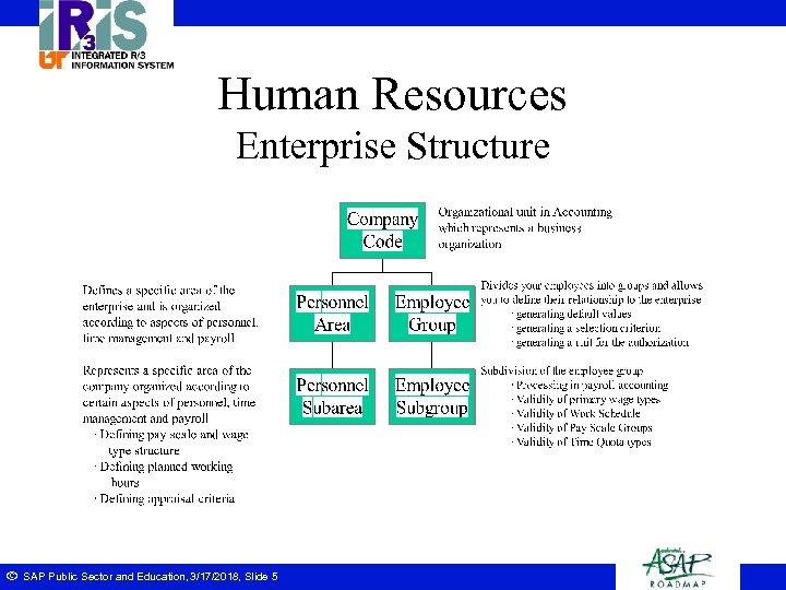 Human Resources Enterprise Structure ã SAP Public Sector and Education, 3/17/2018, Slide 5