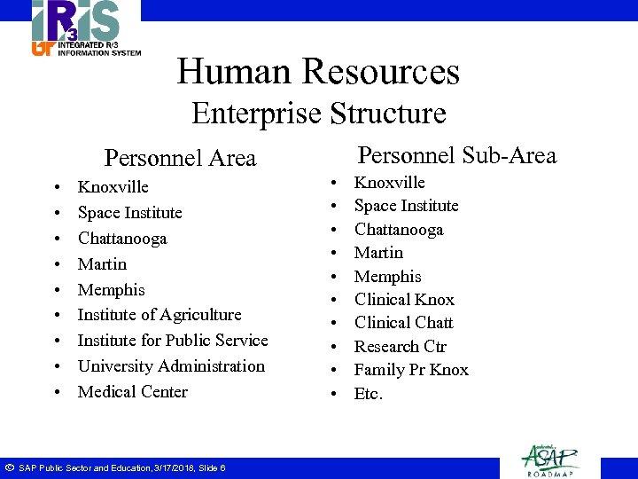 Human Resources Enterprise Structure Personnel Sub-Area Personnel Area • • • ã Knoxville Space