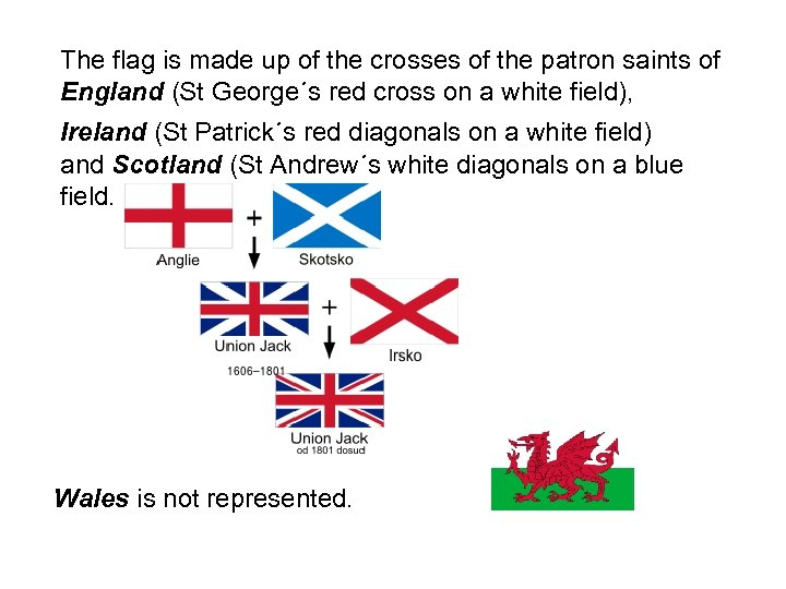 The flag is made up of the crosses of the patron saints of England