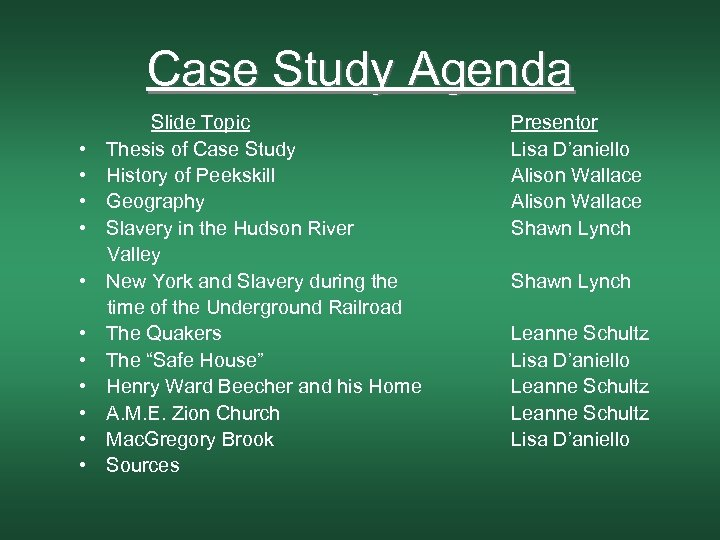 Case Study Agenda Slide Topic • Thesis of Case Study • History of Peekskill