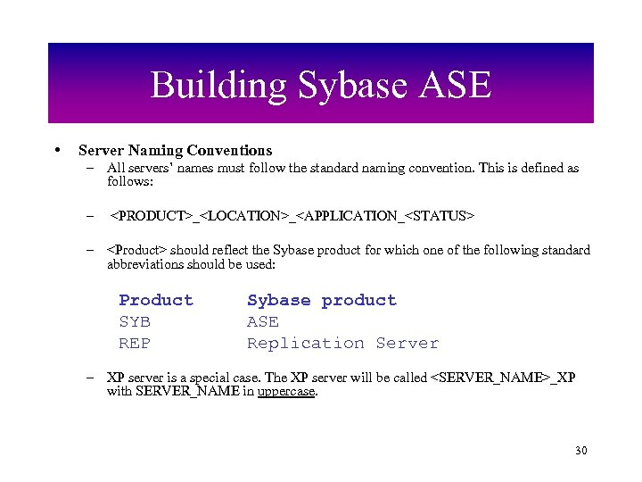 Building Sybase ASE • Server Naming Conventions – All servers' names must follow the