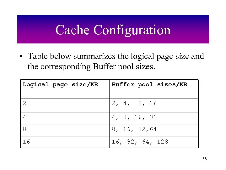 Cache Configuration • Table below summarizes the logical page size and the corresponding Buffer