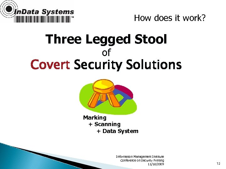 How does it work? Three Legged Stool of Covert Security Solutions Marking + Scanning