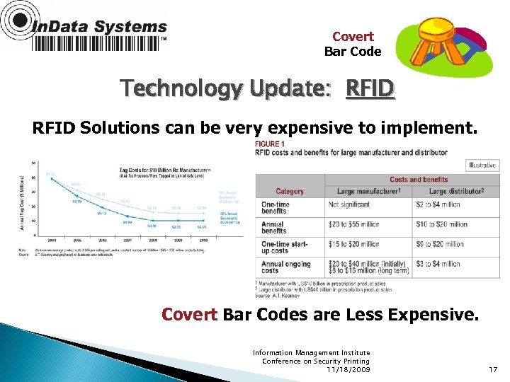 Covert Bar Code Technology Update: RFID Solutions can be very expensive to implement. Covert