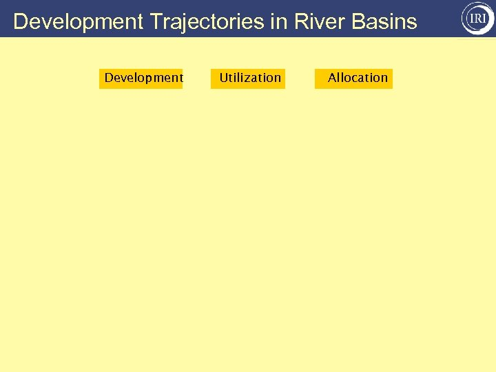 Development Trajectories in River Basins Development Utilization Allocation