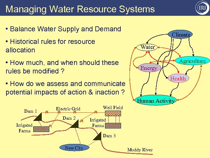 Managing Water Resource Systems • Balance Water Supply and Demand • Historical rules for