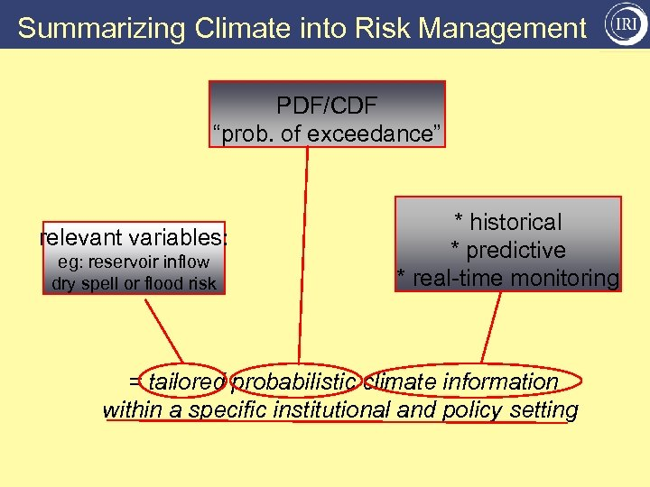 "Summarizing Climate into Risk Management PDF/CDF ""prob. of exceedance"" relevant variables: eg: reservoir inflow"