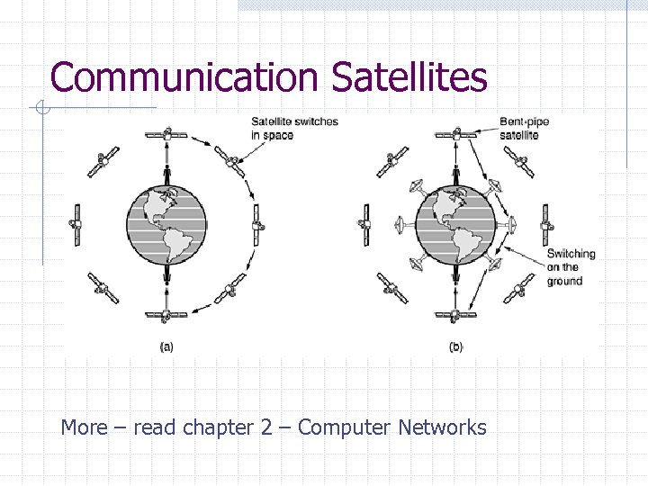 Communication Satellites More – read chapter 2 – Computer Networks