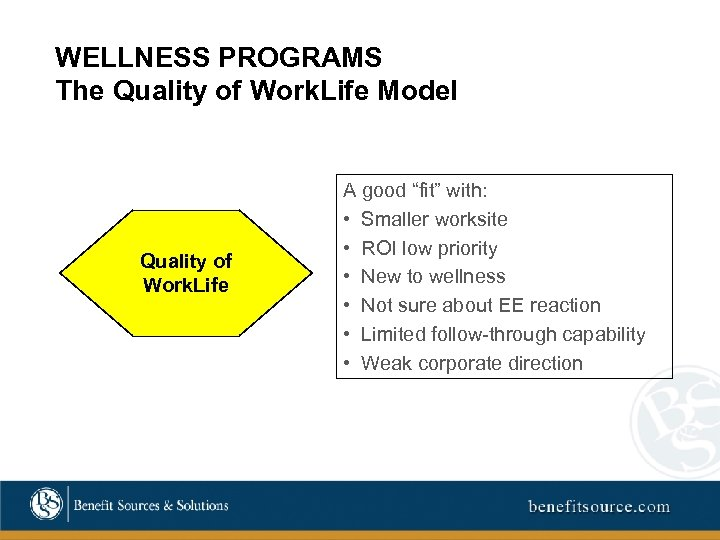 WELLNESS PROGRAMS The Quality of Work. Life Model Quality of Work. Life A good