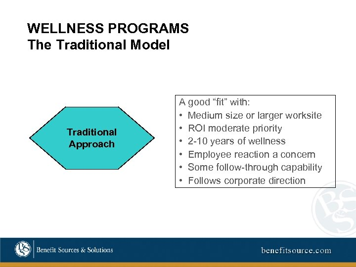 """WELLNESS PROGRAMS The Traditional Model Traditional Approach A good """"fit"""" with: • Medium size"""