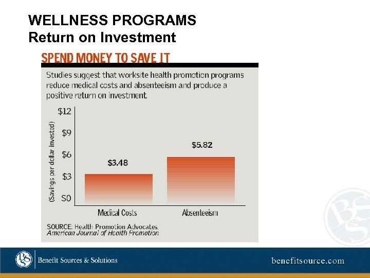 WELLNESS PROGRAMS Return on Investment