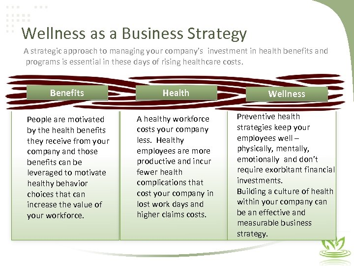 Wellness as a Business Strategy A strategic approach to managing your company's investment in