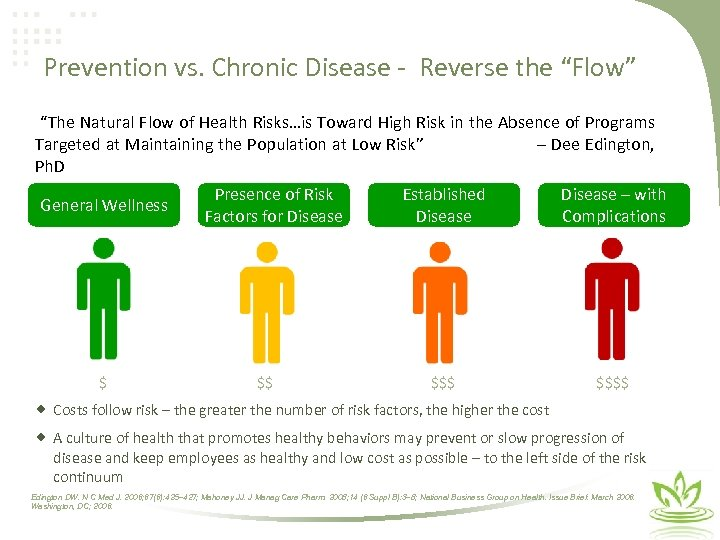 """Prevention vs. Chronic Disease - Reverse the """"Flow"""" """"The Natural Flow of Health Risks…is"""