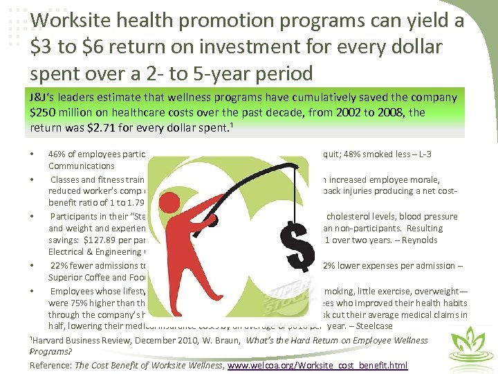 Worksite health promotion programs can yield a $3 to $6 return on investment for