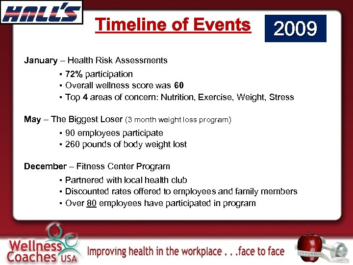 Timeline of Events 2009 January – Health Risk Assessments ▪ 72% participation ▪ Overall