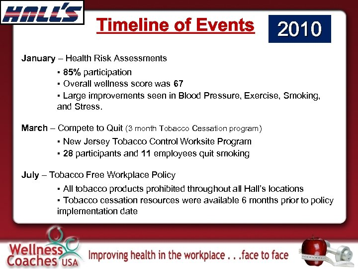 Timeline of Events 2010 January – Health Risk Assessments ▪ 85% participation ▪ Overall