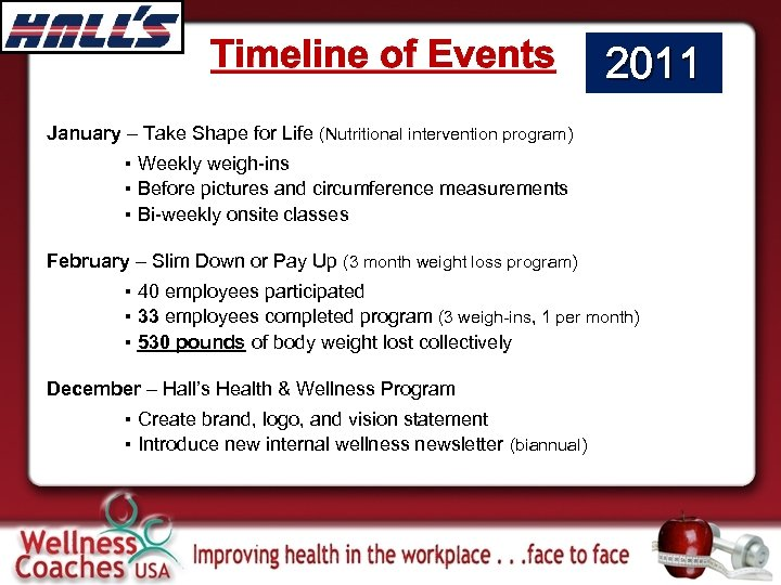 Timeline of Events 2011 January – Take Shape for Life (Nutritional intervention program) ▪