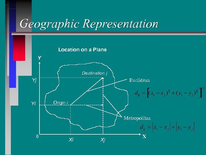 Geographic Representation Location on a Plane Y Destination j Yj Euclidean Origin i Yi
