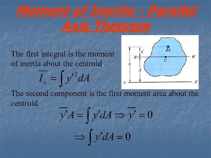 MOMENT OF INERTIA BY GP CAPT NC CHATTOPADHYAY