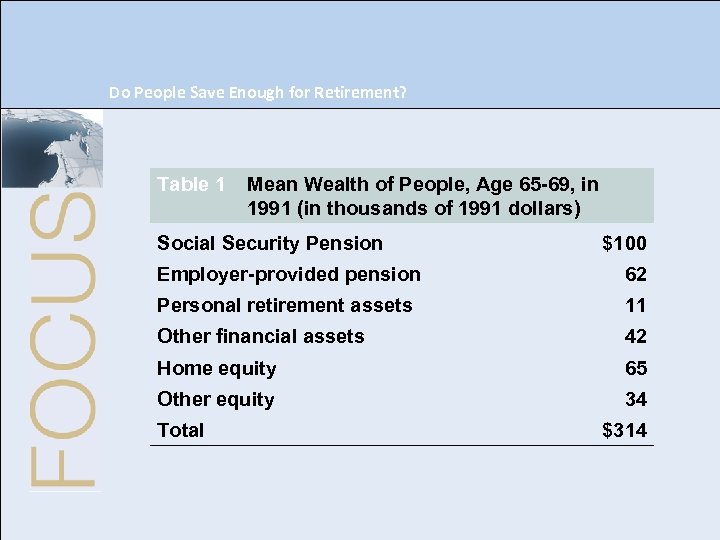 Do People Save Enough for Retirement? Table 1 Mean Wealth of People, Age 65