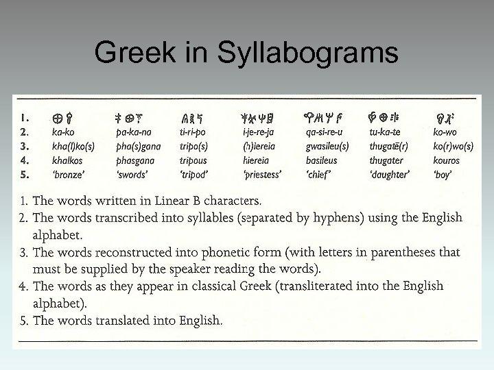 Greek in Syllabograms