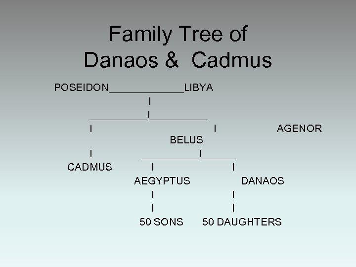 Family Tree of Danaos & Cadmus POSEIDON_______LIBYA I _____I_____ I I AGENOR BELUS I