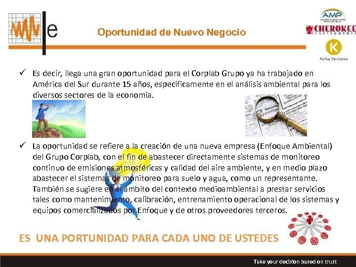 Oportunidad de Nuevo Negocio ü Es decir, llega una gran oportunidad para el Corplab
