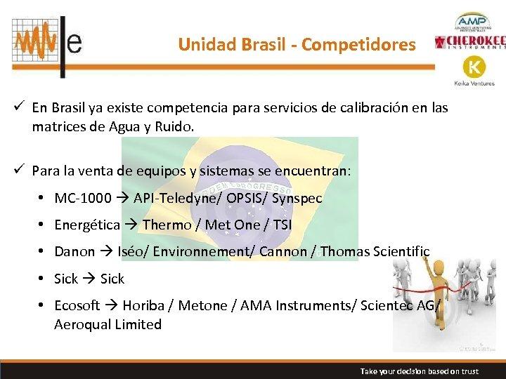 Unidad Brasil - Competidores ü En Brasil ya existe competencia para servicios de calibración