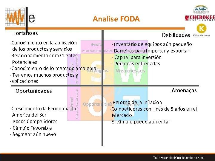Analise FODA Fortalezas -Conocimiento en la aplicación de los productos y servicios -Relacionamiento com