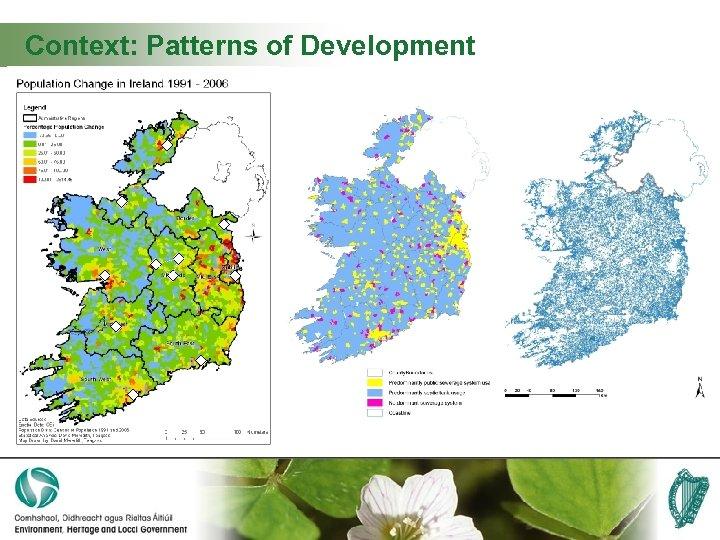 Context: Patterns of Development