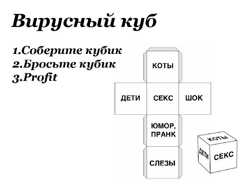 Вирусный куб 1. Соберите кубик 2. Бросьте кубик 3. Profit