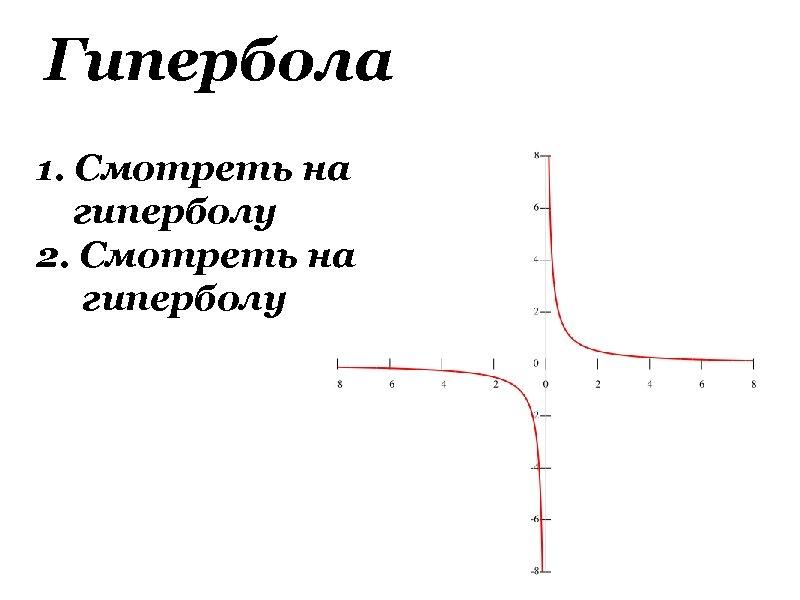 Гипербола 1. Смотреть на гиперболу 2. Смотреть на гиперболу