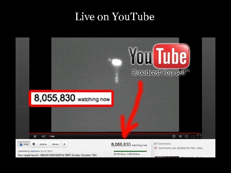 Live on You. Tube