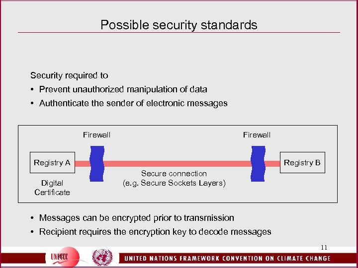 Possible security standards Security required to • Prevent unauthorized manipulation of data • Authenticate