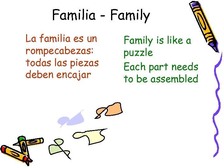 Familia - Family La familia es un rompecabezas: todas las piezas deben encajar Family