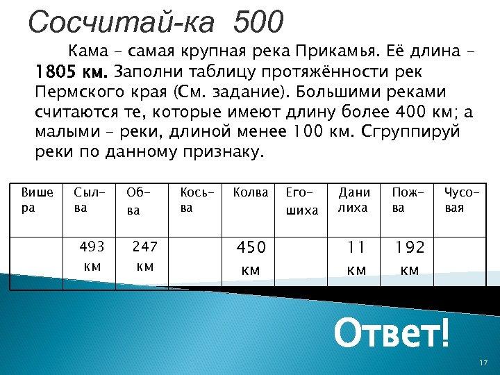 Сосчитай-ка 500 Кама – самая крупная река Прикамья. Её длина 1805 км. Заполни таблицу