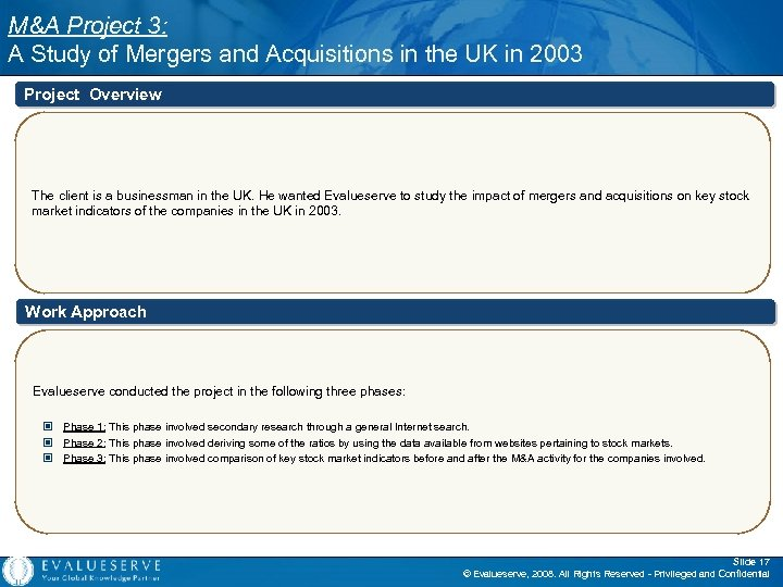 M&A Project 3: A Study of Mergers and Acquisitions in the UK in 2003