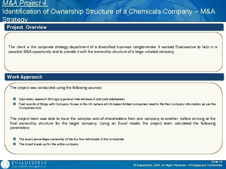 M&A Project 4: Identification of Ownership Structure of a Chemicals Company – M&A Strategy