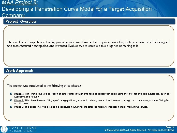 M&A Project 8: Developing a Penetration Curve Model for a Target Acquisition Company Project