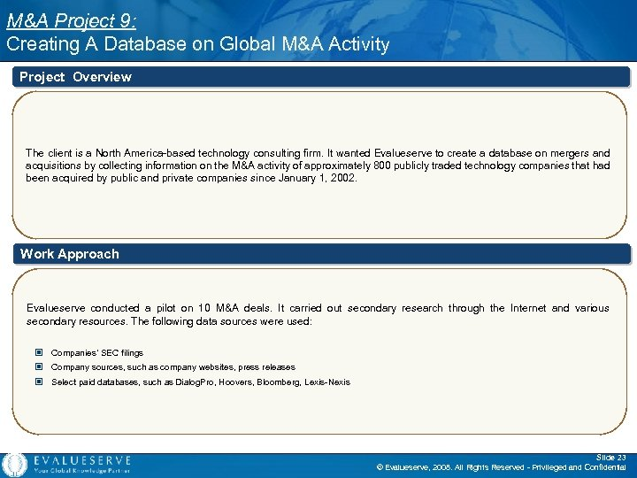 M&A Project 9: Creating A Database on Global M&A Activity Project Overview The client