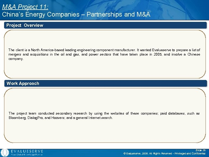 M&A Project 11: China's Energy Companies – Partnerships and M&A Project Overview The client