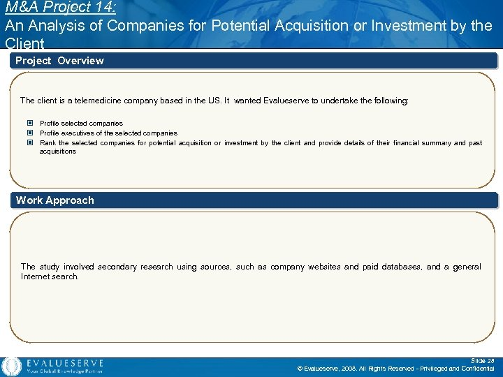 M&A Project 14: An Analysis of Companies for Potential Acquisition or Investment by the