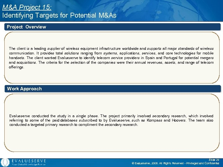 M&A Project 15: Identifying Targets for Potential M&As Project Overview The client is a