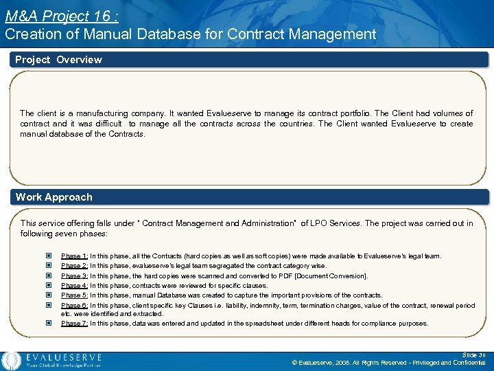 M&A Project 16 : Creation of Manual Database for Contract Management Project Overview The