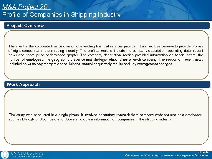 M&A Project 20 : Profile of Companies in Shipping Industry Project Overview The client