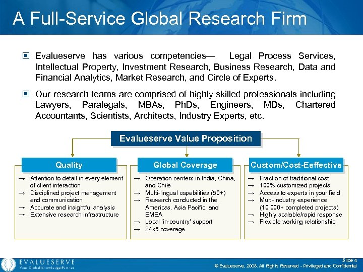 A Full-Service Global Research Firm © Evalueserve has various competencies— Legal Process Services, Intellectual